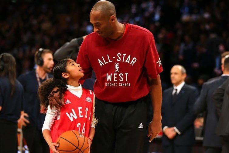 Basketball pay gap