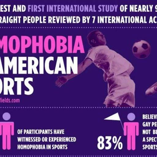 Homophobia in American Sports